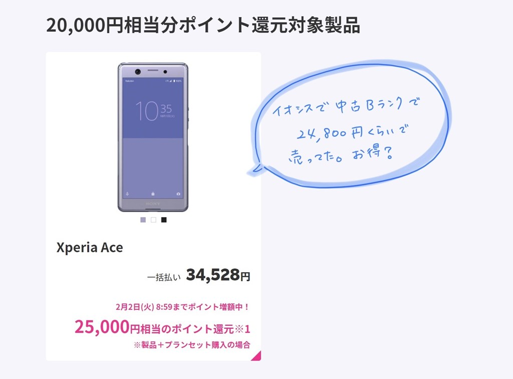 Xperia Aceのみ、25000ポイント対象機種