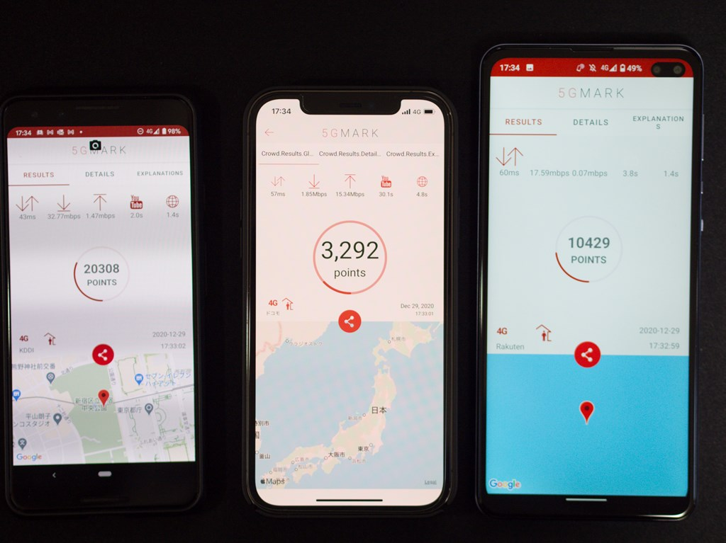 「5G Mark」による回線速度測結果
