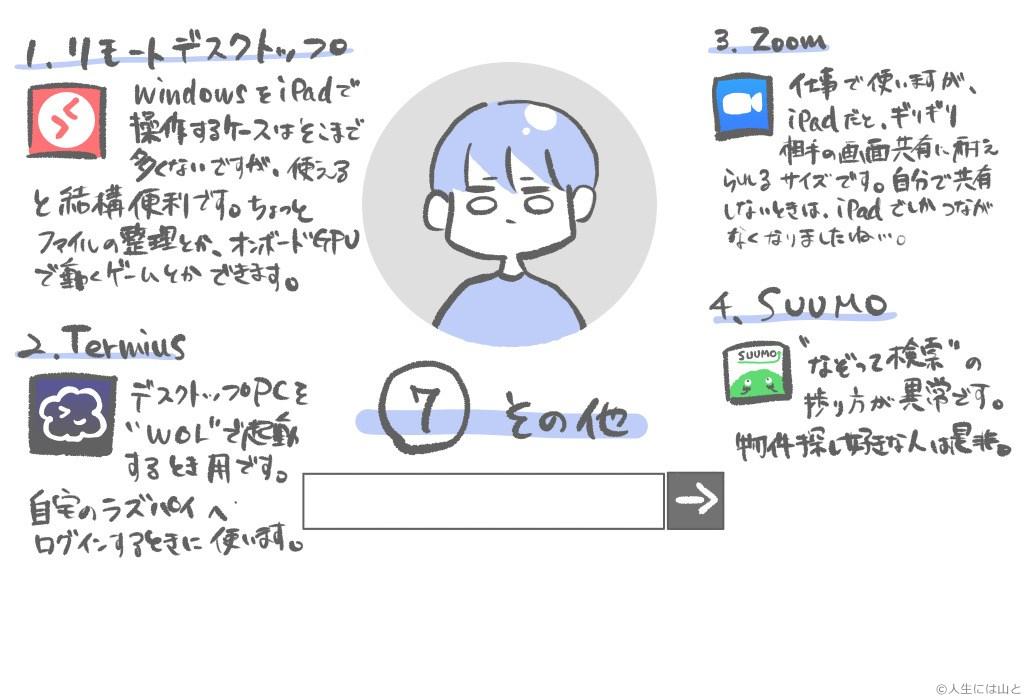 マイナーなアプリ等。RDP,Terminus, Zoom, SUUMO